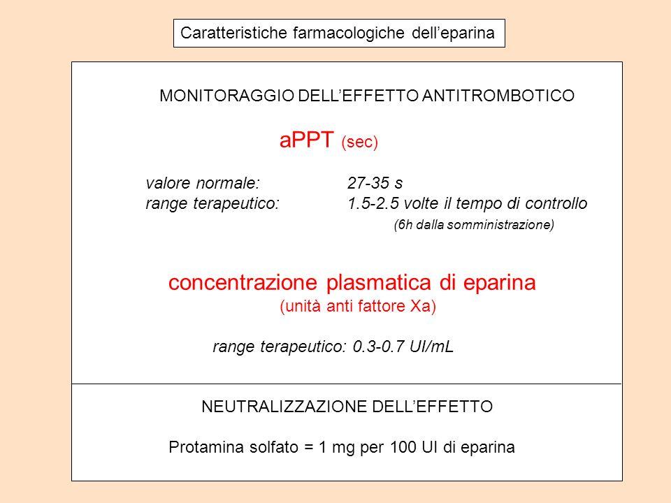 Caratteristiche farmacologiche dell'eparina