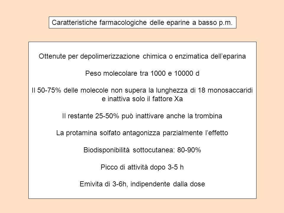 Caratteristiche farmacologiche delle eparine a basso p.m.