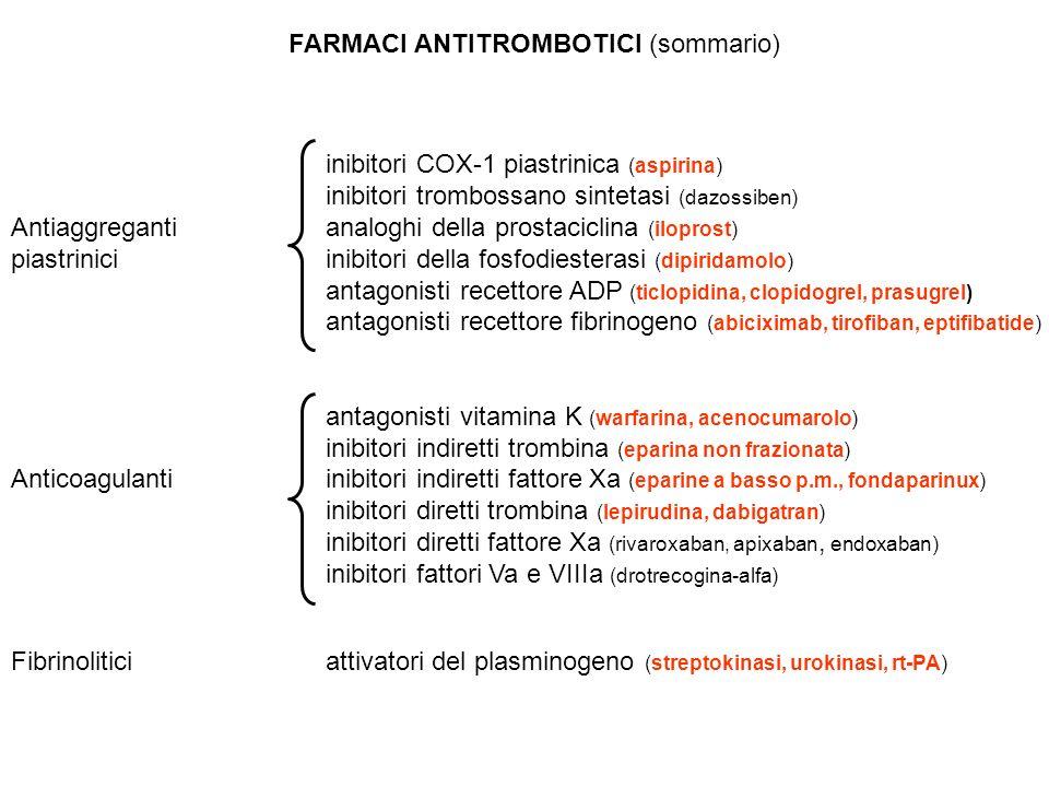 FARMACI ANTITROMBOTICI (sommario)