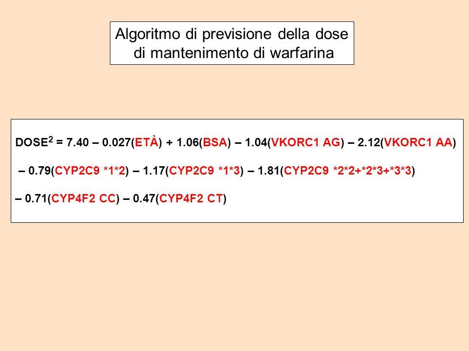 Algoritmo di previsione della dose di mantenimento di warfarina