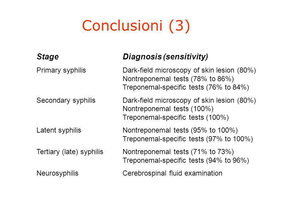 Conclusioni (3) Stage Diagnosis (sensitivity)