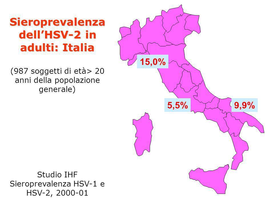 Sieroprevalenza dell'HSV-2 in adulti: Italia