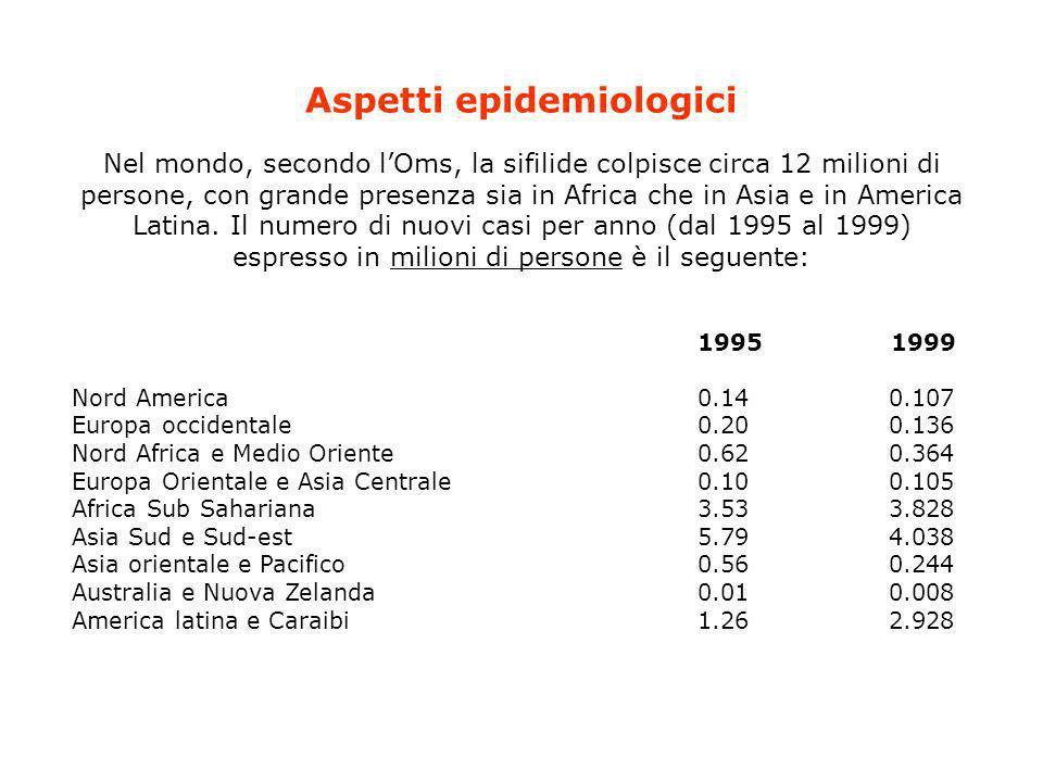 Aspetti epidemiologici Nel mondo, secondo l'Oms, la sifilide colpisce circa 12 milioni di persone, con grande presenza sia in Africa che in Asia e in America Latina. Il numero di nuovi casi per anno (dal 1995 al 1999) espresso in milioni di persone è il seguente: