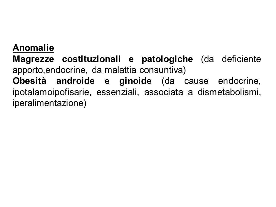 Anomalie Magrezze costituzionali e patologiche (da deficiente apporto,endocrine, da malattia consuntiva)