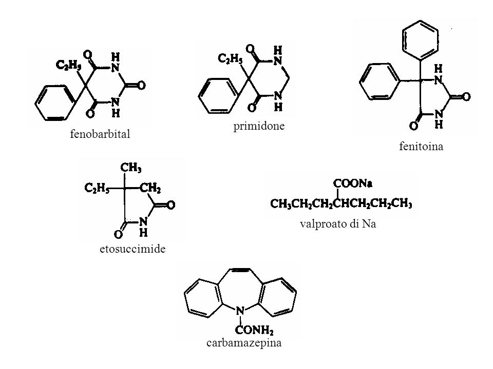 fenitoina primidone fenobarbital etosuccimide valproato di Na carbamazepina