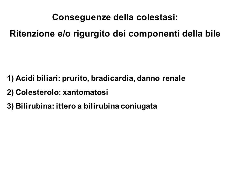 Conseguenze della colestasi:
