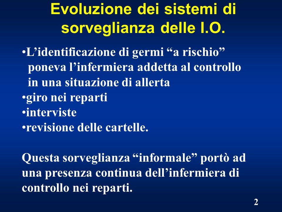 Evoluzione dei sistemi di sorveglianza delle I.O.