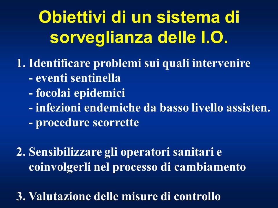 Obiettivi di un sistema di sorveglianza delle I.O.