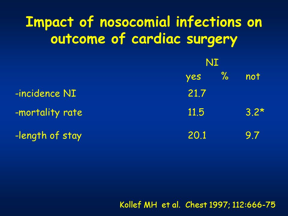 Impact of nosocomial infections on outcome of cardiac surgery