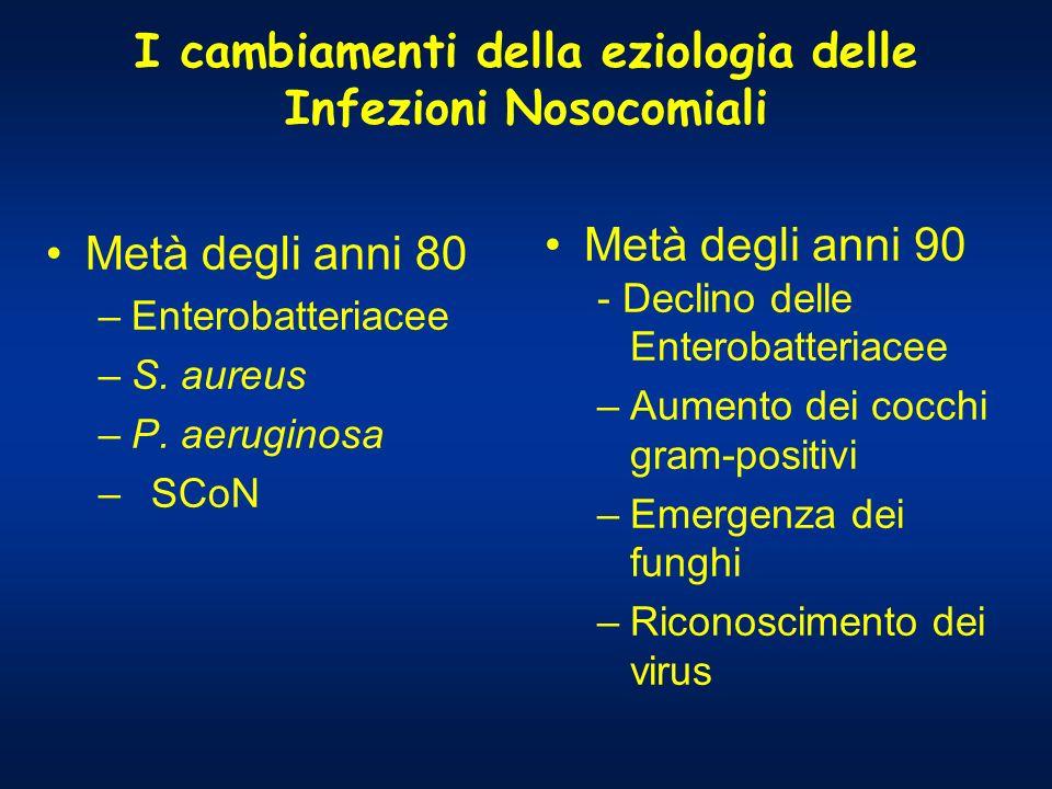 I cambiamenti della eziologia delle Infezioni Nosocomiali