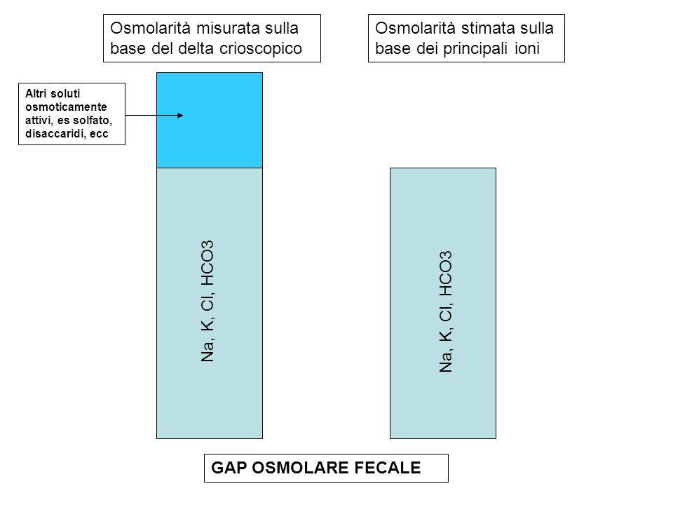 Osmolarità misurata sulla base del delta crioscopico