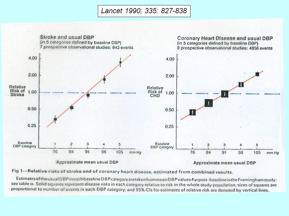 Lancet 1990; 335: 827-838