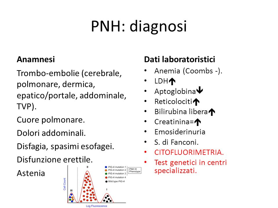 PNH: diagnosi Anamnesi Dati laboratoristici