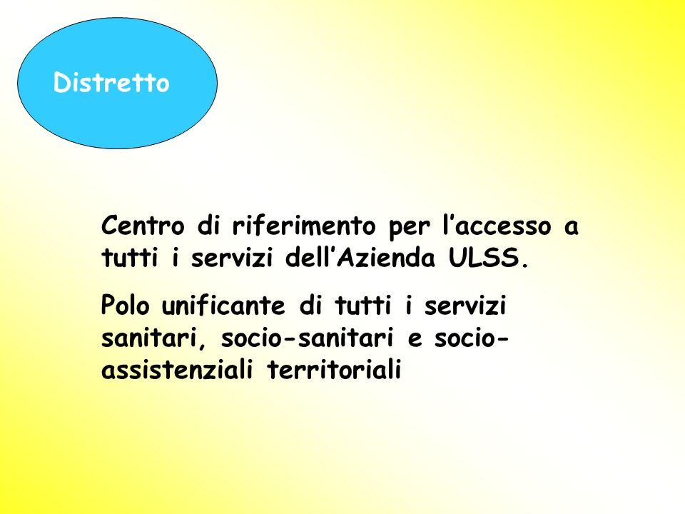 Distretto Centro di riferimento per l'accesso a tutti i servizi dell'Azienda ULSS.