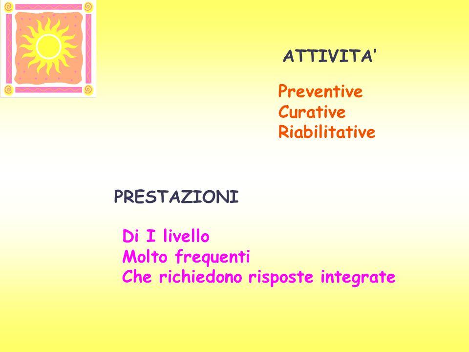 ATTIVITA' Preventive. Curative. Riabilitative.