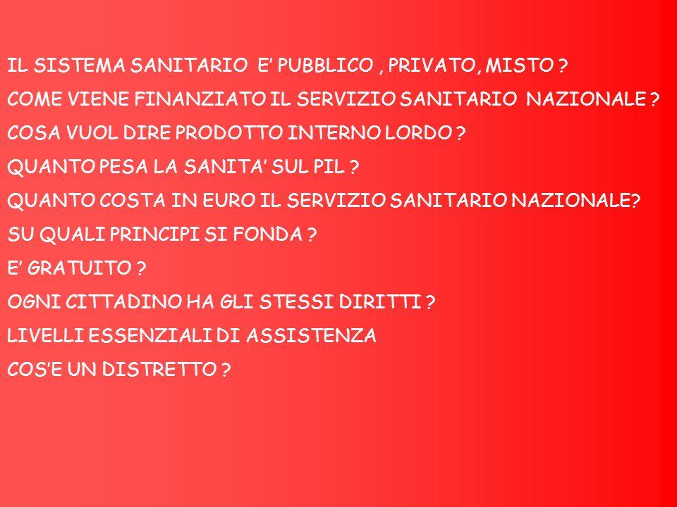 IL SISTEMA SANITARIO E' PUBBLICO , PRIVATO, MISTO