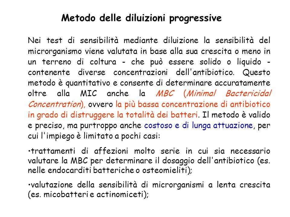 Metodo delle diluizioni progressive