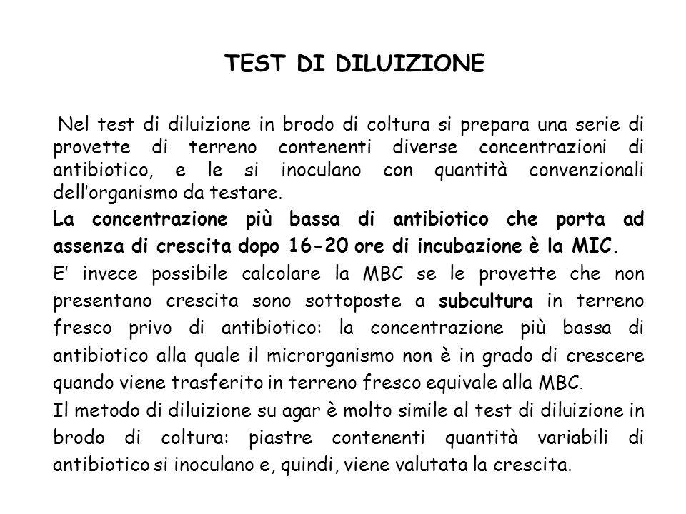 TEST DI DILUIZIONE
