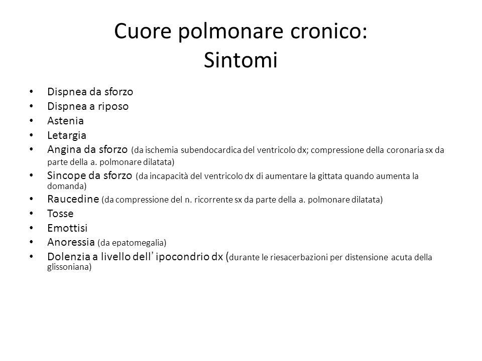 Cuore polmonare cronico: Sintomi