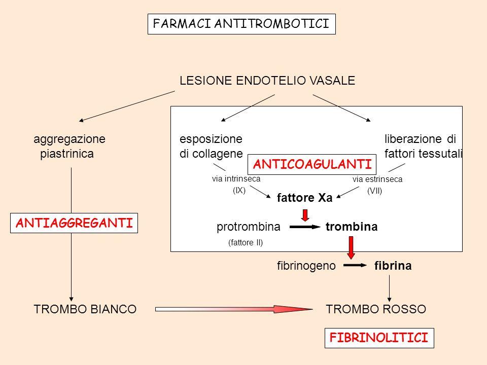 FARMACI ANTITROMBOTICI