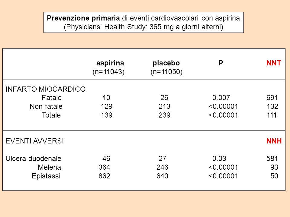 Prevenzione primaria di eventi cardiovascolari con aspirina