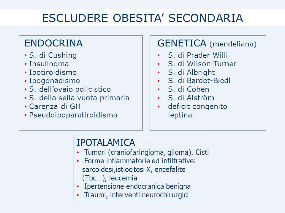 ESCLUDERE OBESITA' SECONDARIA