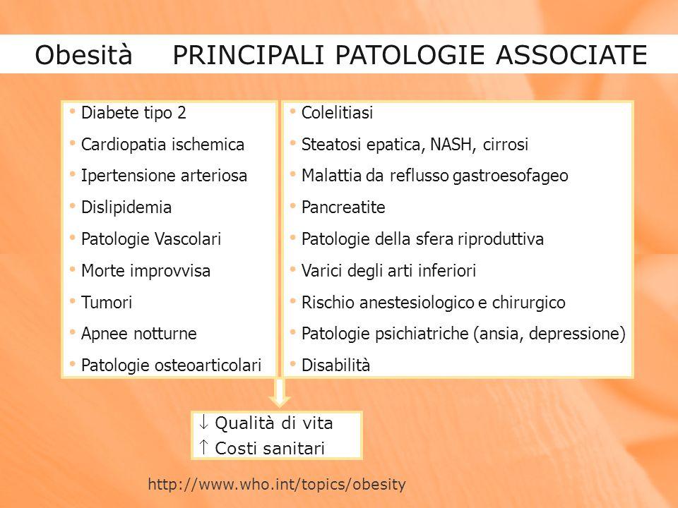 Obesità PRINCIPALI PATOLOGIE ASSOCIATE