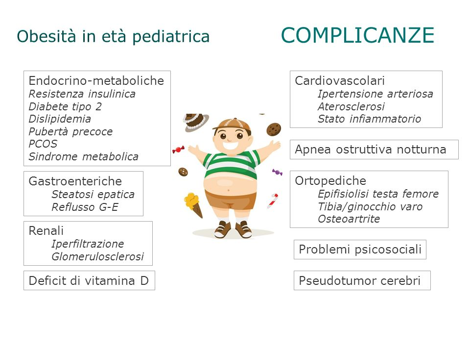COMPLICANZE Obesità in età pediatrica Endocrino-metaboliche