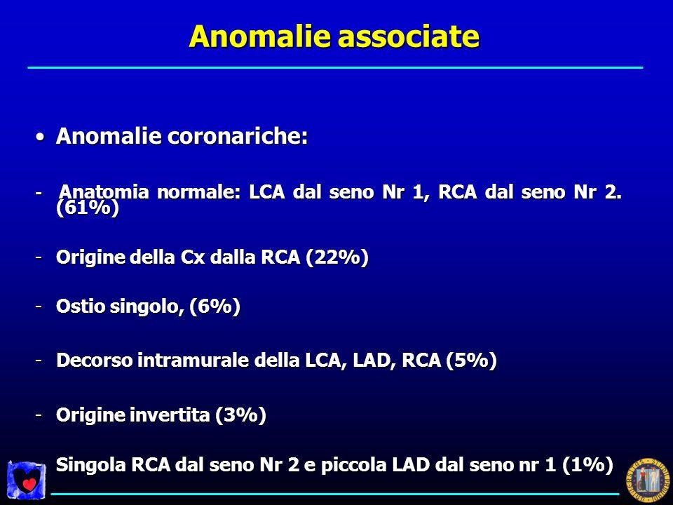 Anomalie associate Anomalie coronariche: