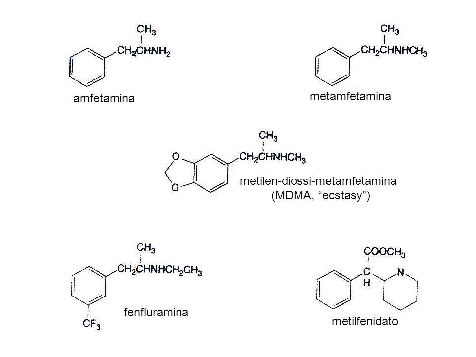 metilen-diossi-metamfetamina