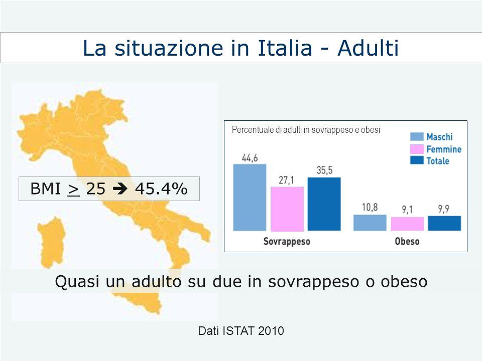 La situazione in Italia - Adulti