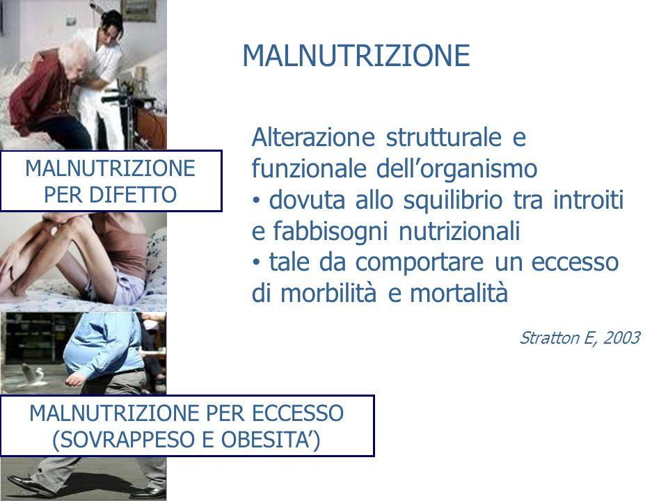 MALNUTRIZIONE Alterazione strutturale e funzionale dell'organismo