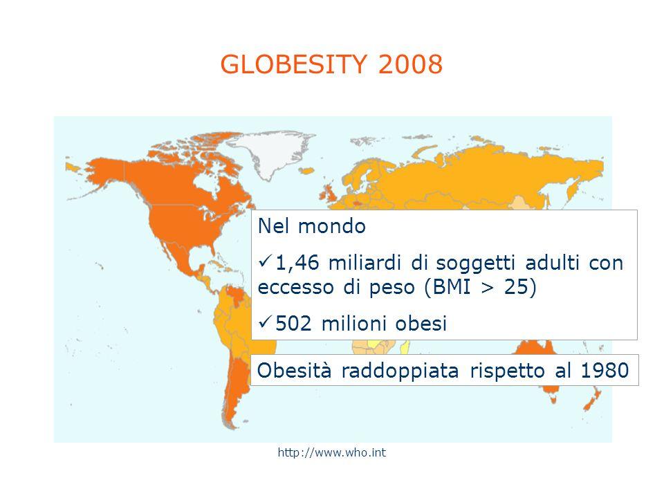 GLOBESITY 2008 Nel mondo. Nel mondo. 1,46 miliardi di soggetti adulti con eccesso di peso (BMI > 25)