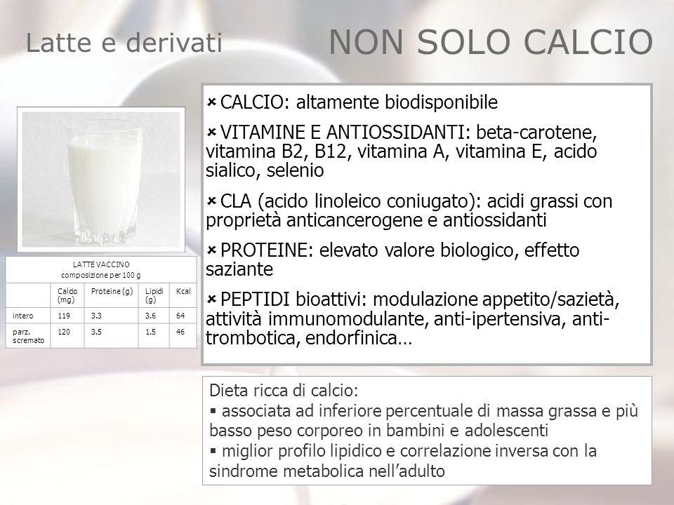 NON SOLO CALCIO Latte e derivati CALCIO: altamente biodisponibile
