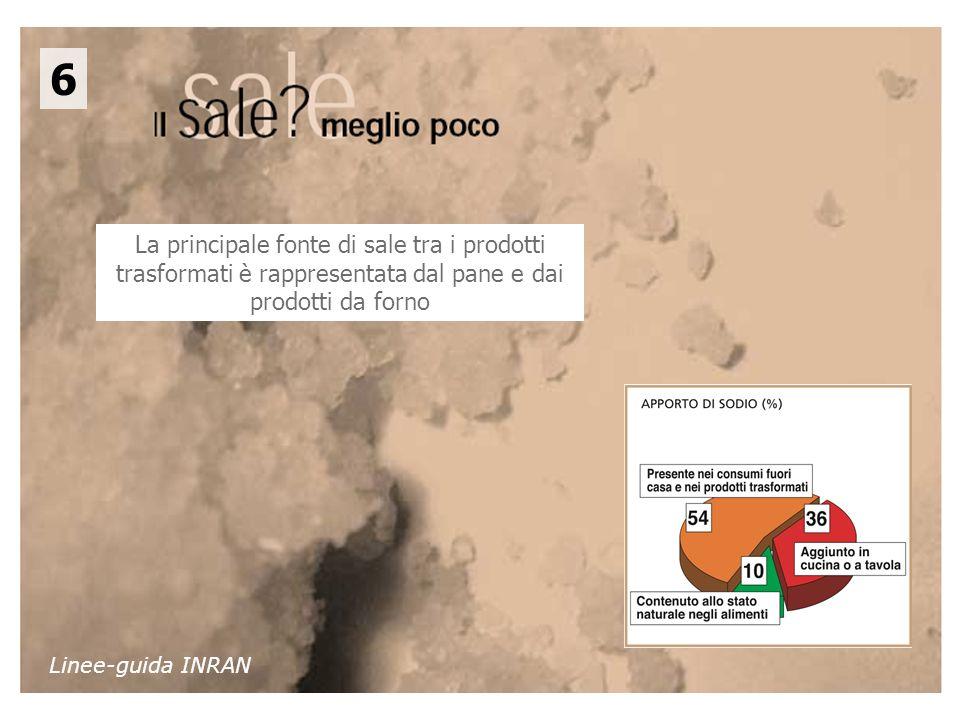 6 La principale fonte di sale tra i prodotti trasformati è rappresentata dal pane e dai prodotti da forno.
