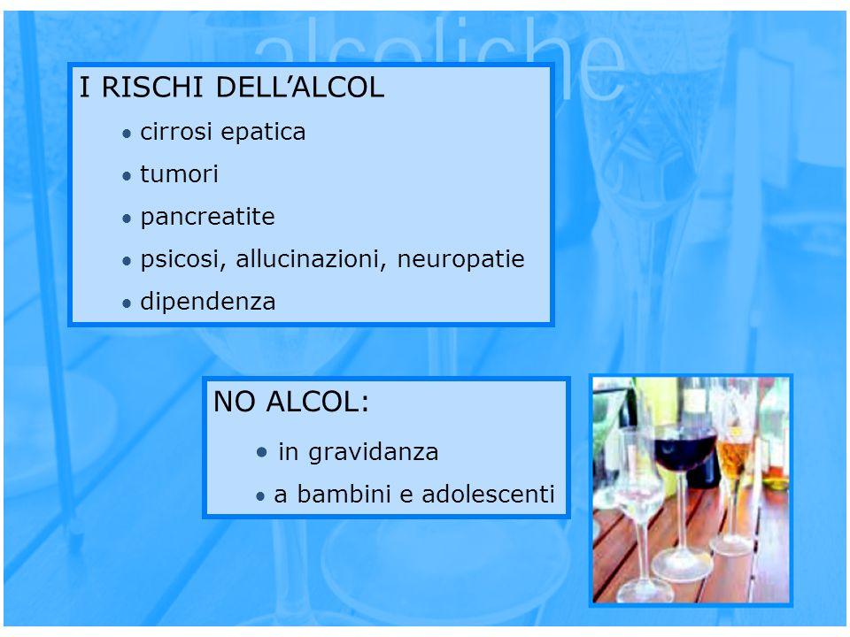 I RISCHI DELL'ALCOL NO ALCOL: in gravidanza cirrosi epatica tumori