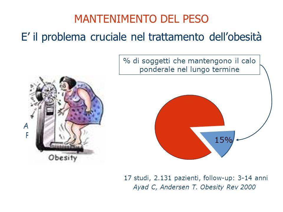 E' il problema cruciale nel trattamento dell'obesità