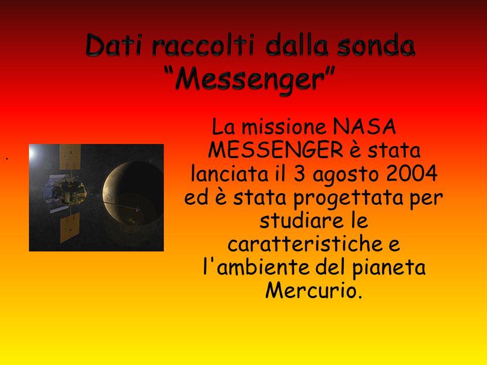 Dati raccolti dalla sonda Messenger