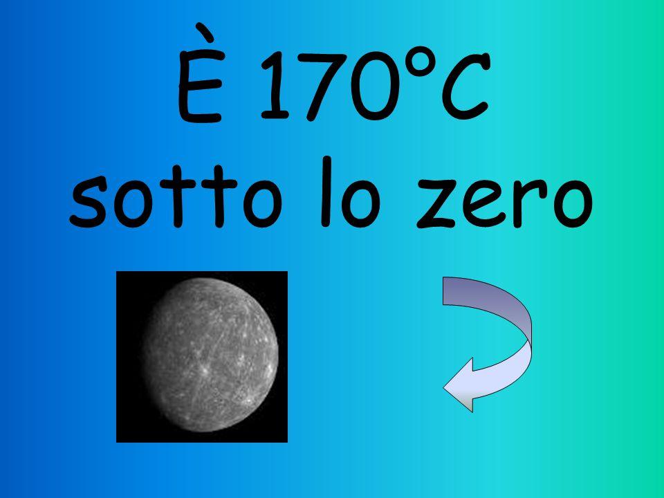 È 170°C sotto lo zero