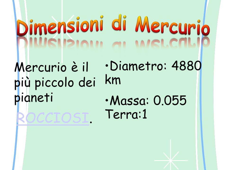 Dimensioni di Mercurio