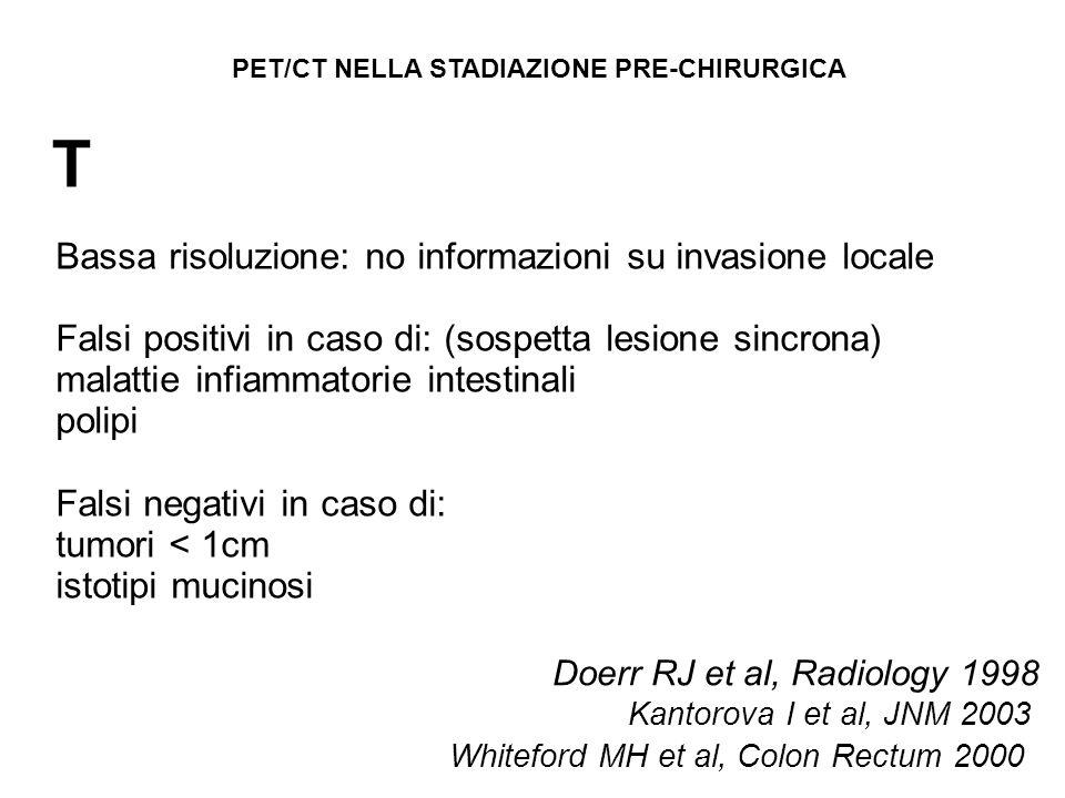 T Bassa risoluzione: no informazioni su invasione locale
