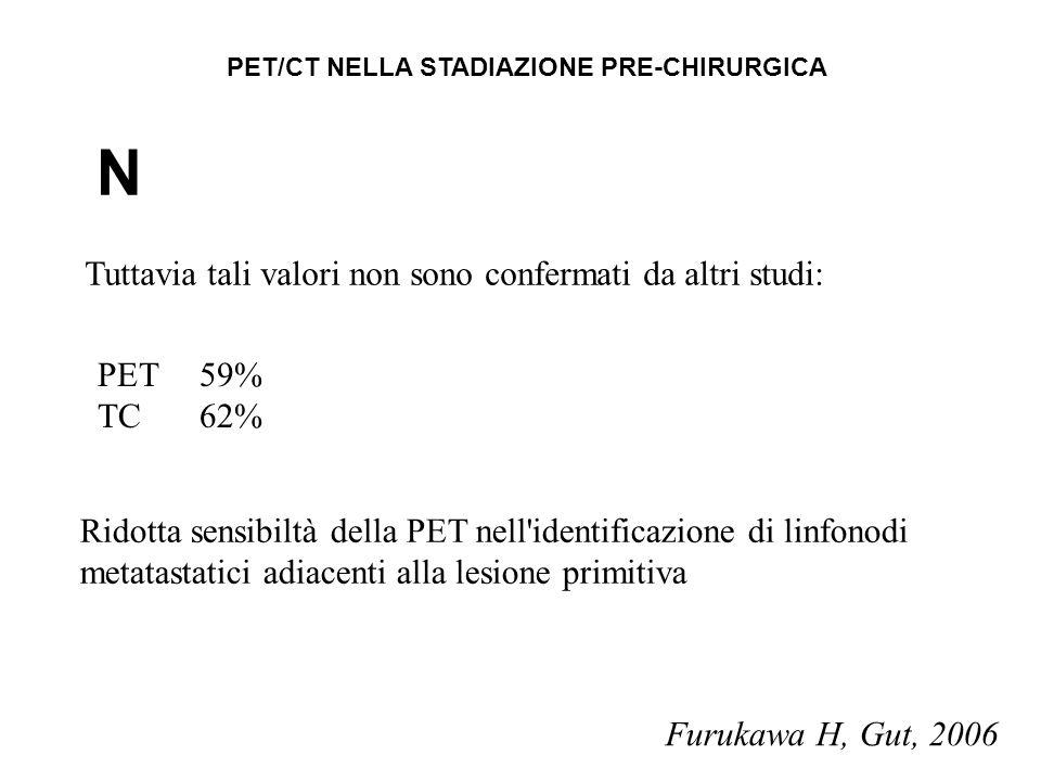N Tuttavia tali valori non sono confermati da altri studi: PET 59%