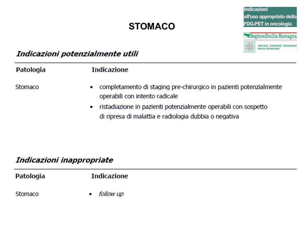 STOMACO