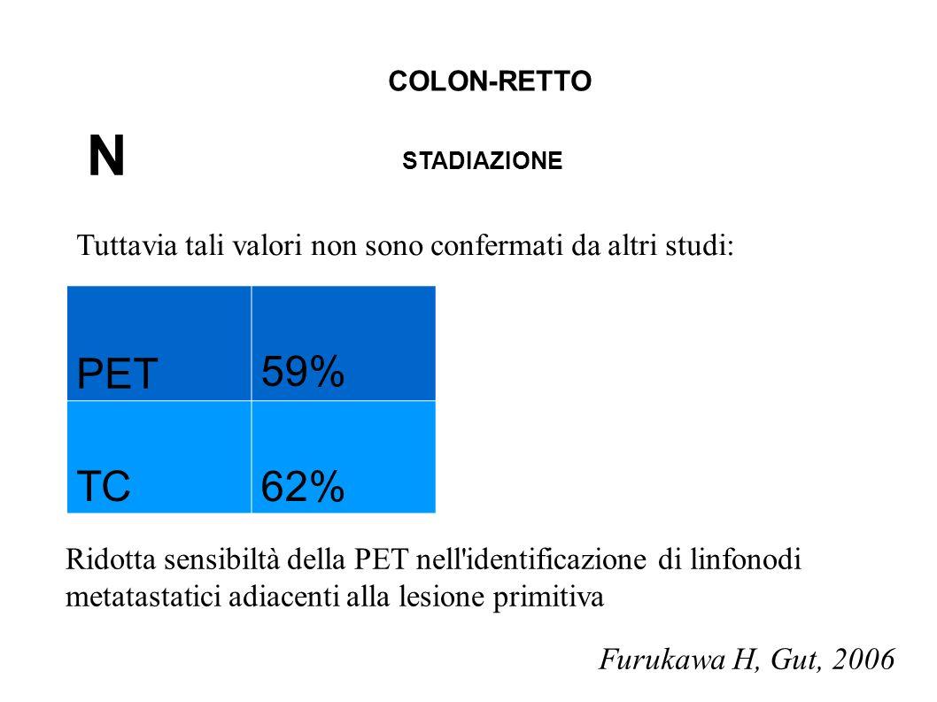 COLON-RETTO N. STADIAZIONE. Tuttavia tali valori non sono confermati da altri studi: PET. 59% TC.