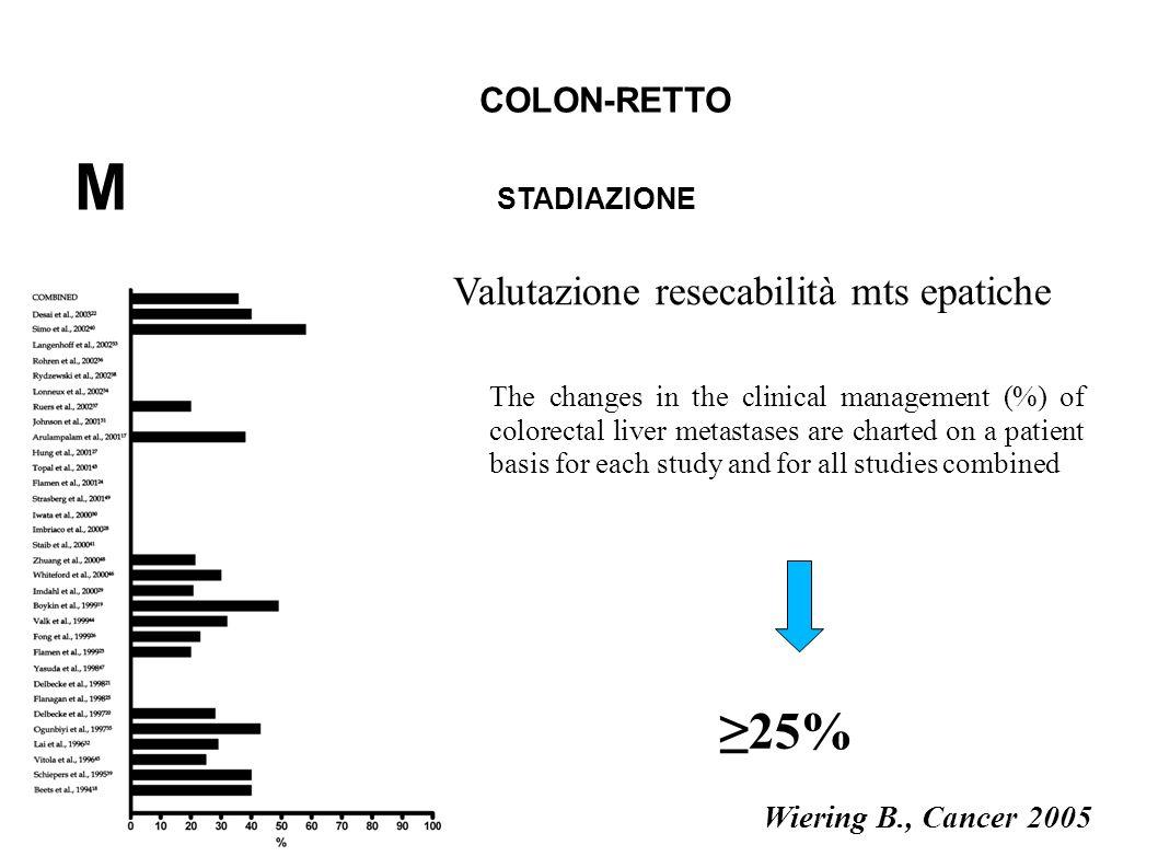 M ≥25% Valutazione resecabilità mts epatiche COLON-RETTO