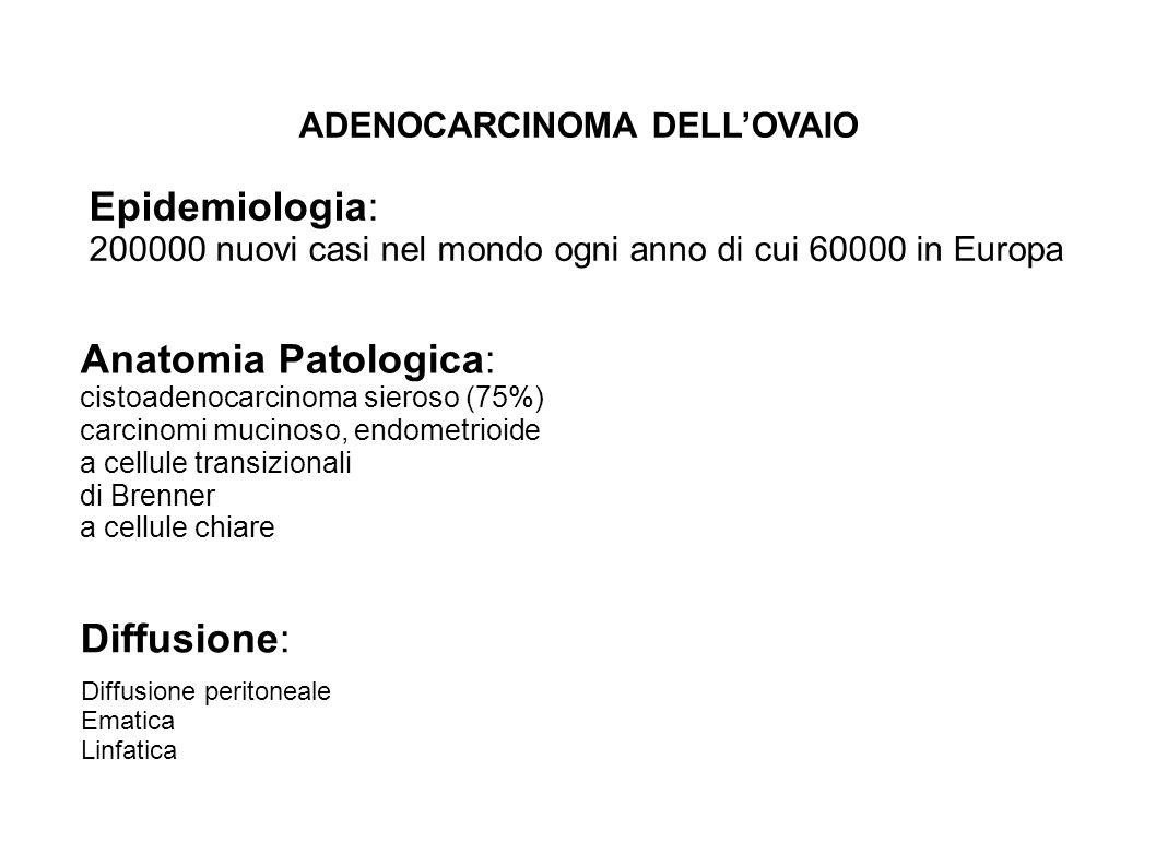 Epidemiologia: Anatomia Patologica: Diffusione: