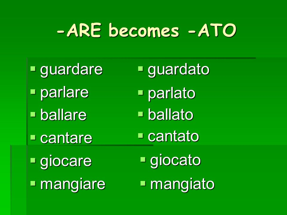 -ARE becomes -ATO guardare parlare ballare cantare giocare mangiare