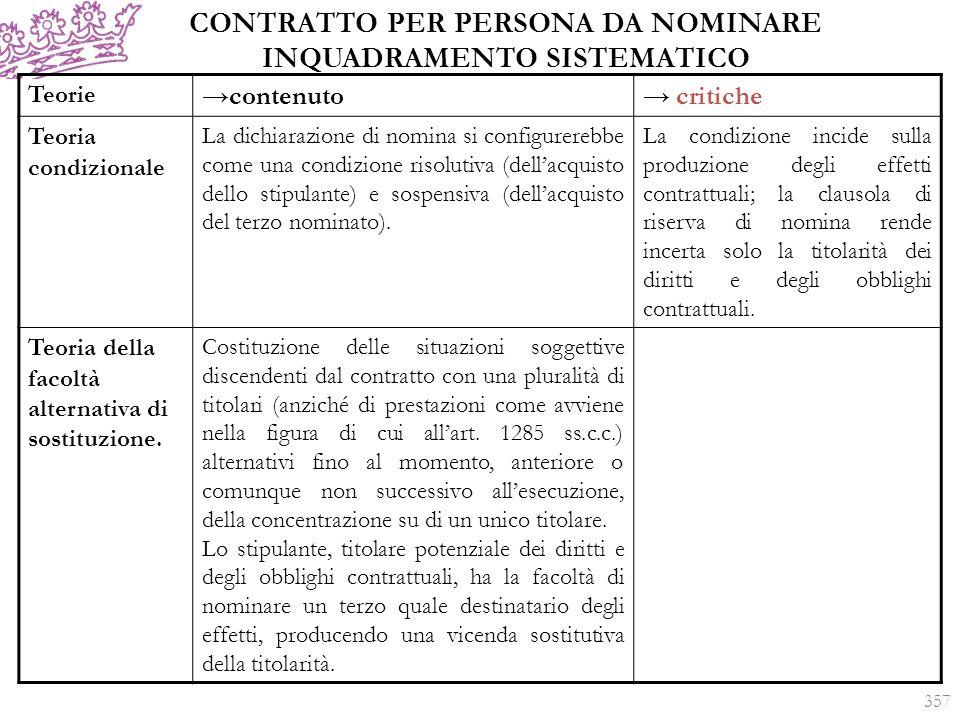 CONTRATTO PER PERSONA DA NOMINARE INQUADRAMENTO SISTEMATICO