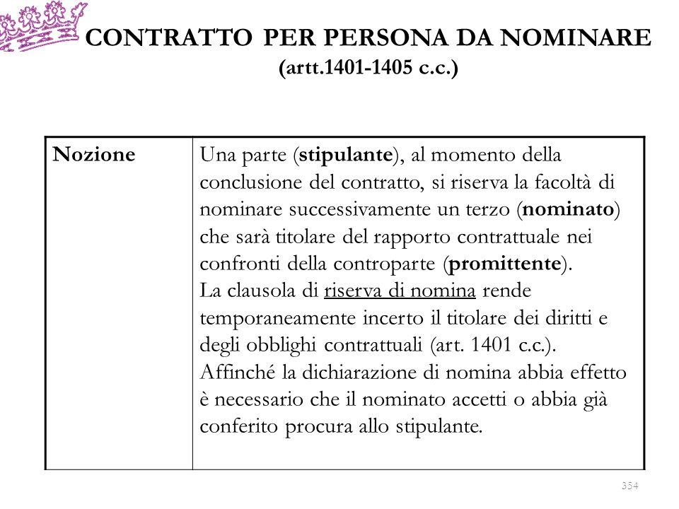 CONTRATTO PER PERSONA DA NOMINARE (artt.1401-1405 c.c.)