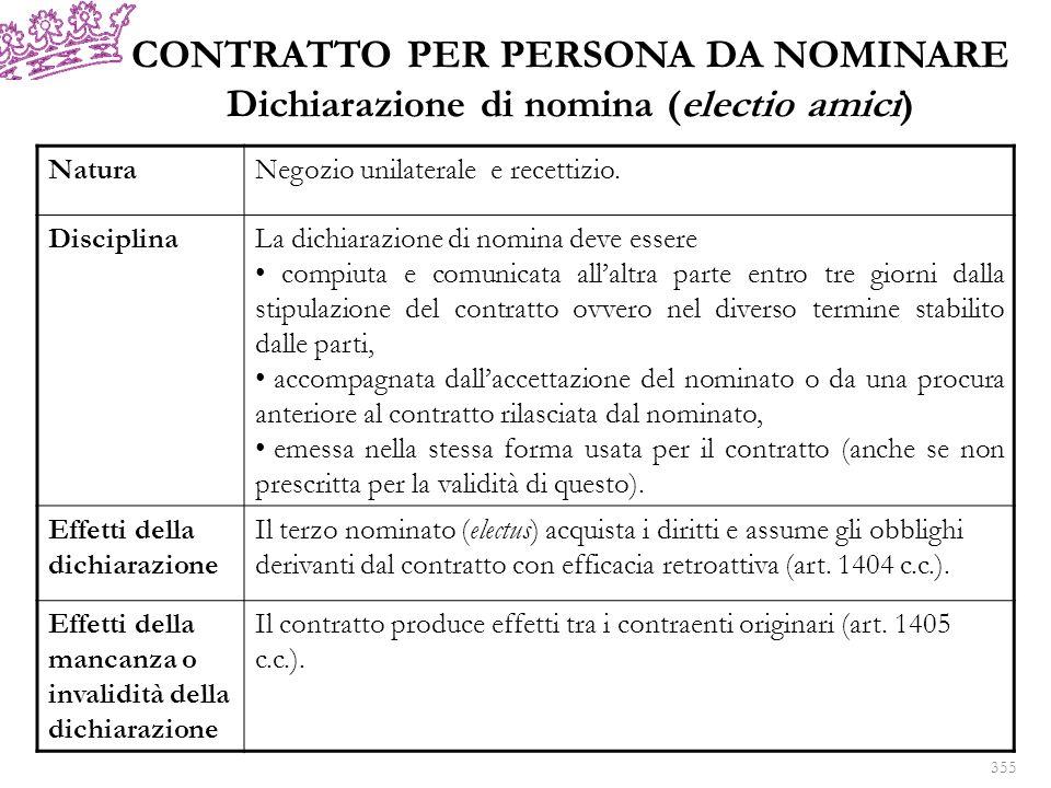 CONTRATTO PER PERSONA DA NOMINARE Dichiarazione di nomina (electio amici)